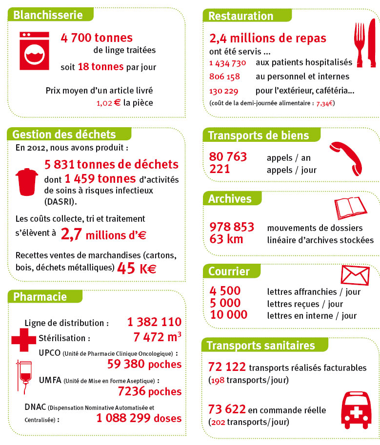 infographiste a toulouse