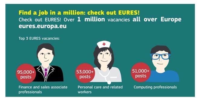 Travailler dans un autre pays de l'UE - mode d'emploi
