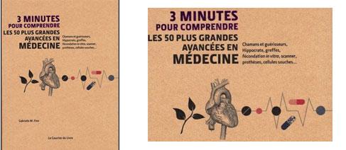 3 minutes pour comprendre les 50 plus grandes avancées en médecine